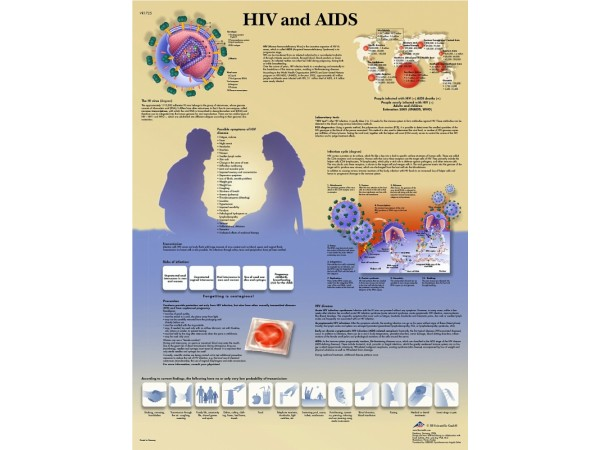 Aids & HIV, gelamineerde wandplaat