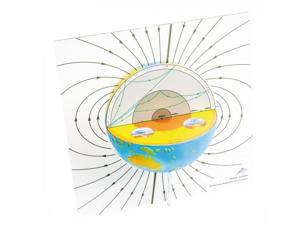 Aardlaag Model met Seismische Golven