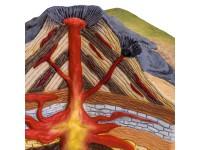 Vulkaan Model