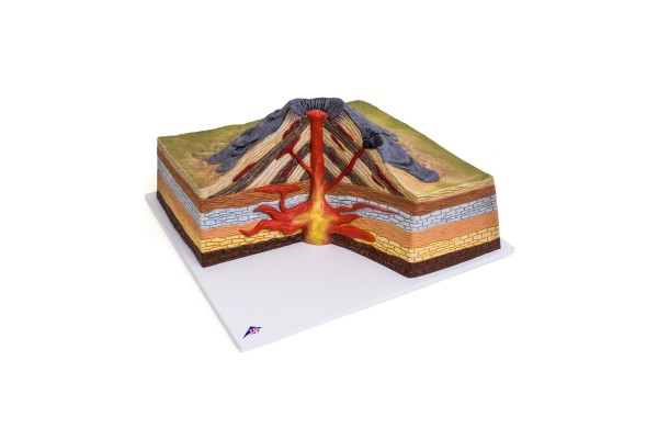 Geografie & Geologie